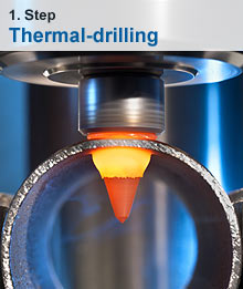 While rotating in the material the Thermdrill generates friction heat by flow drilling until it becomes red-hot. The material flowing upwards is formed into a collar